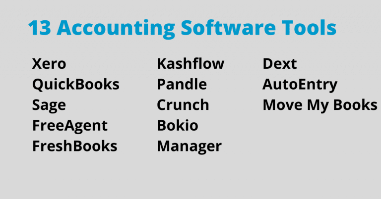 Accounting Software Tools for Small Business