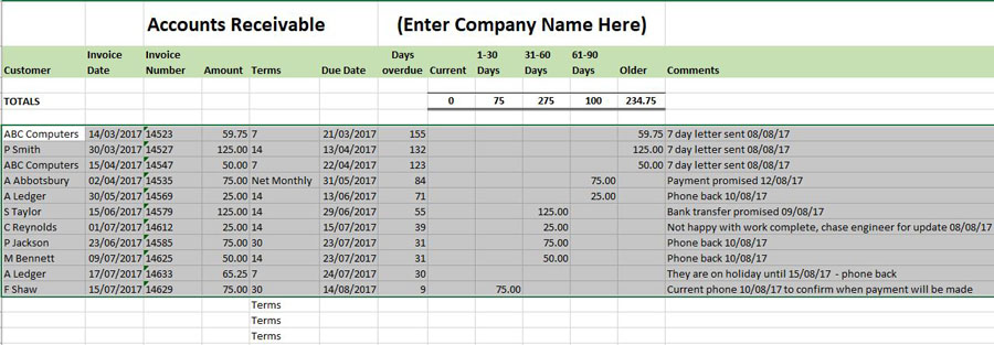 Aged Receivables Template