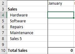 Profit and Loss Sales