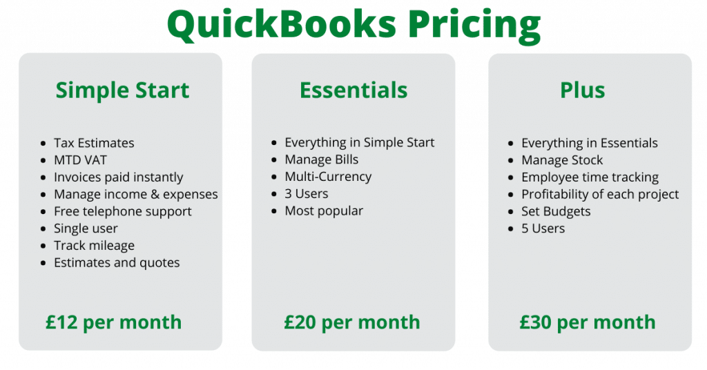 Quickbooks accounting software pricing