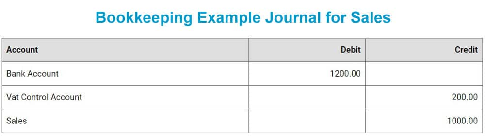Bookkeeping Examples Journal for sales