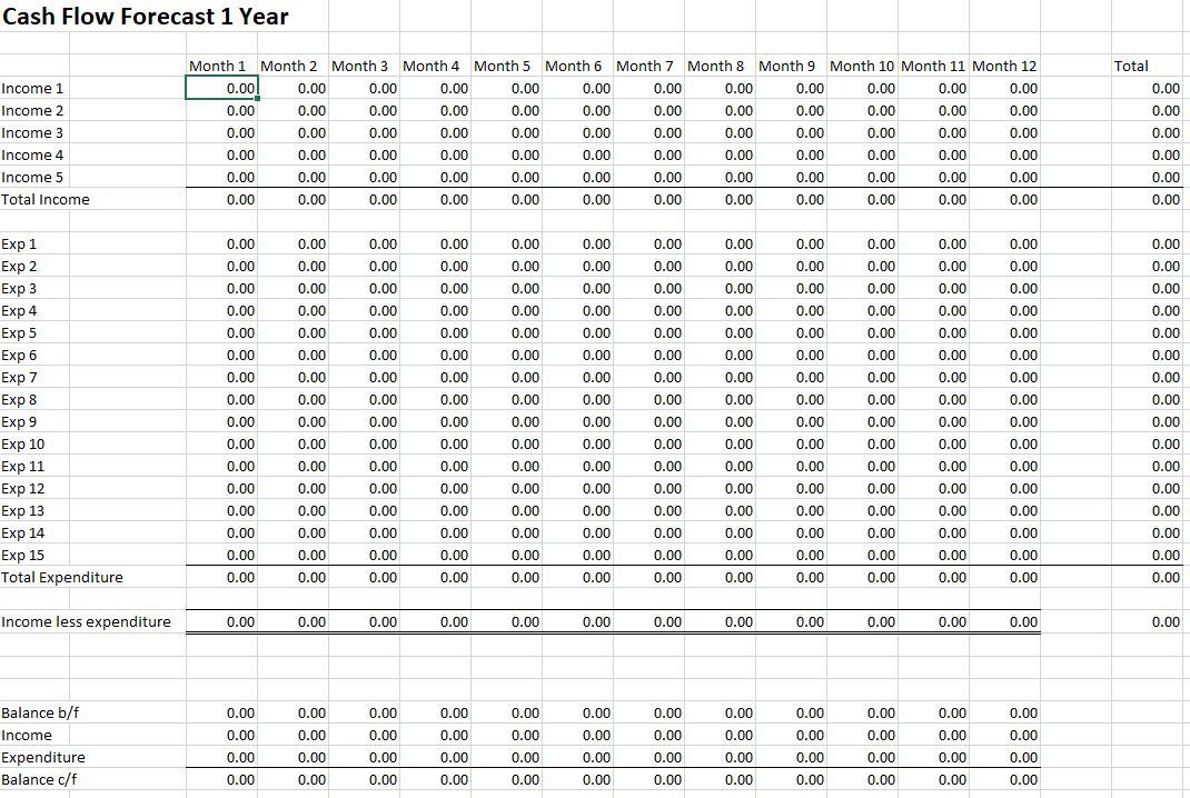 Weekly Cash Flow Forecast Template from khcdn1129f7fb02.b-cdn.net