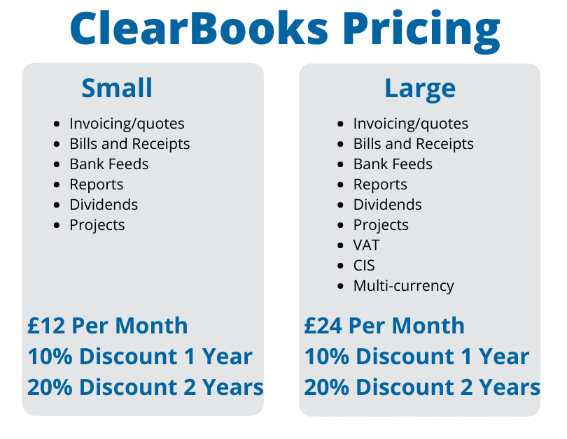 ClearBooks Accounting Software Pricing
