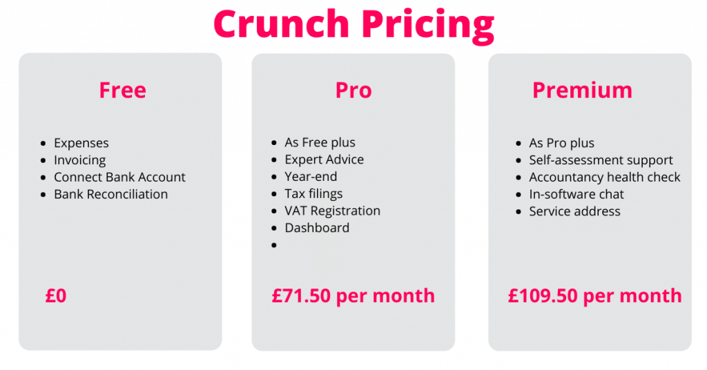 Crunch Accounting Software Pricing
