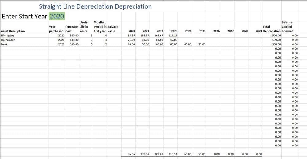 Depreciation Schedule Example