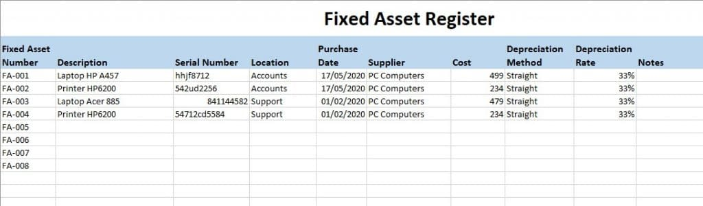 Fixed Asset Register Template Free Example