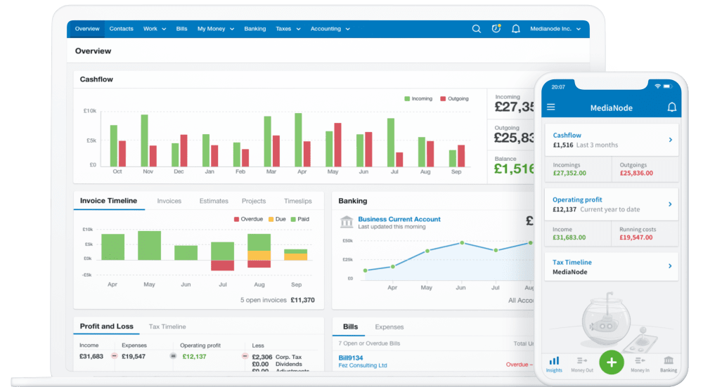 FreeAgent Accounting Software Dashboard