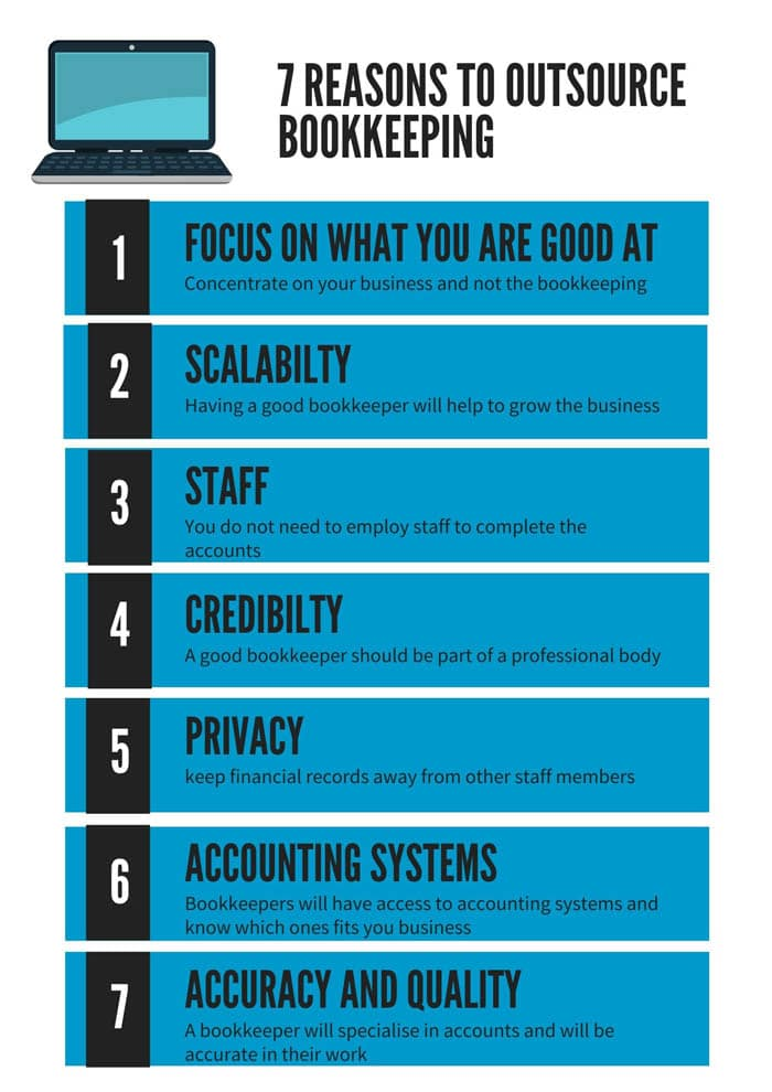 7 Reasons to Outsource Bookkeeping