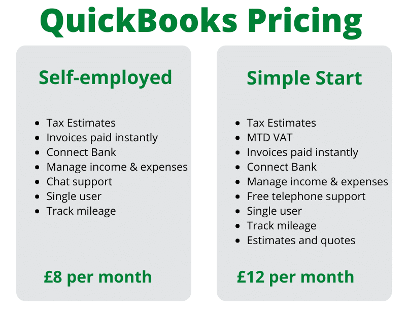 Self-employed QuickBooks Pricing