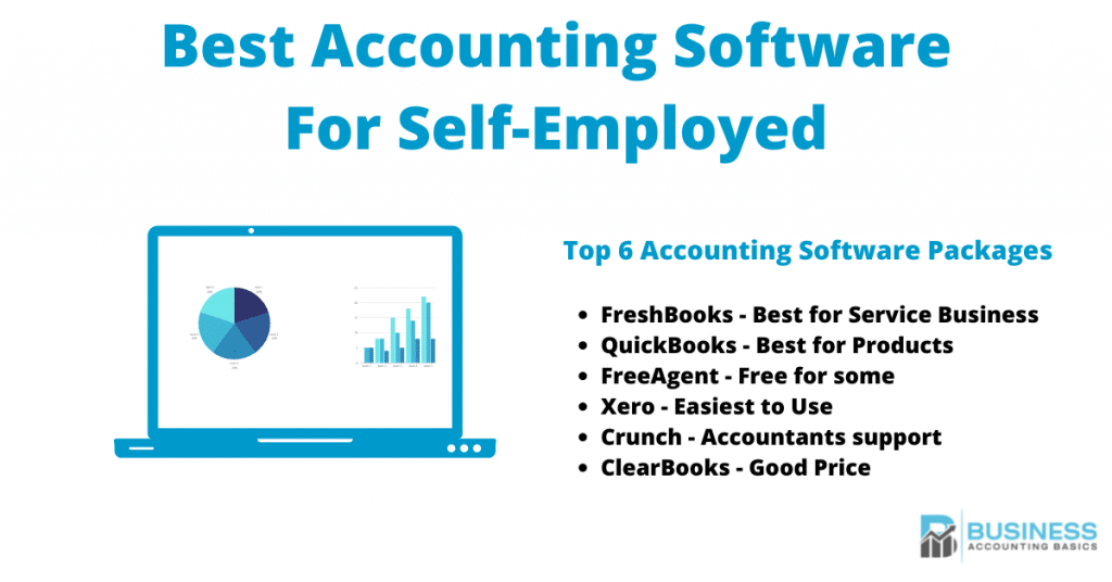 Best Accounting Software for sef-employed